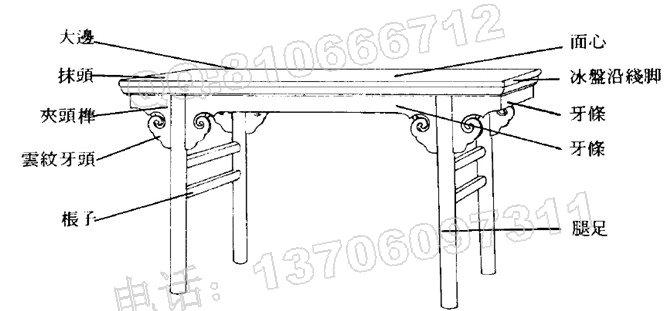 红木家具文化精湛的榫卯工艺