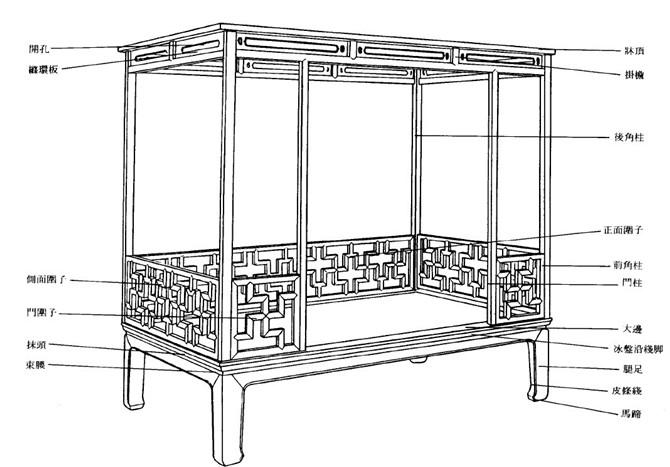 老挝大红酸枝架子床,交趾黄檀架子床,老红木架子床,大红酸枝架子床图片
